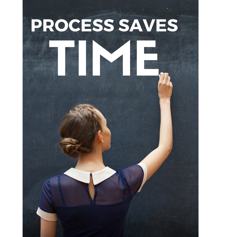 Content Marketers: How to Create a Writing Process That Saves You Time