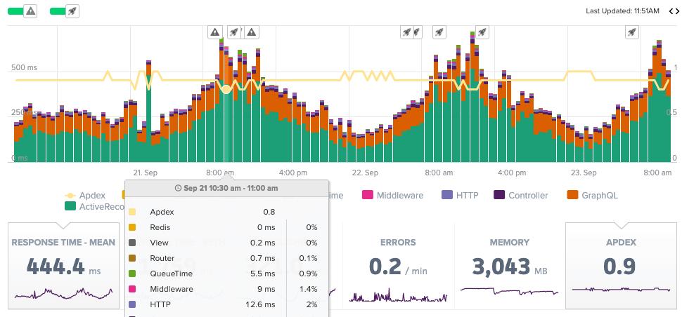 apdex-apm-metrics.png