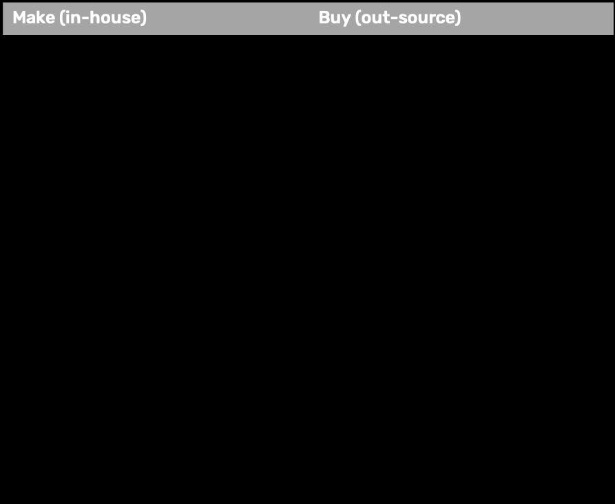 make-or-buy-1.png