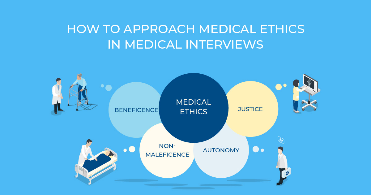 medical interview ethics