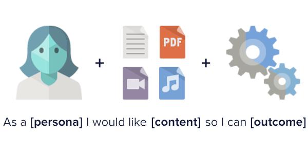 Illustration: Agile content customer story