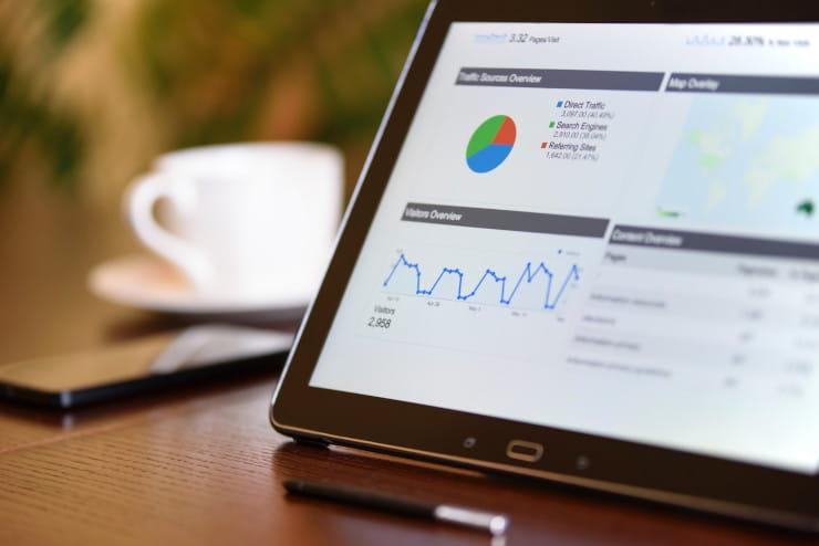 social media marketing ROI