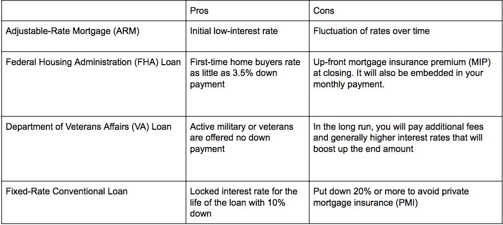 2018_mortgage_FAQs