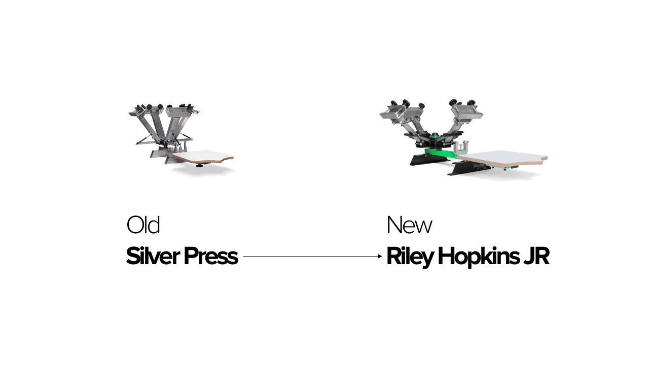 The Ryonet Silver Press was rebranded and redesigned as the Riley Hopkins JR