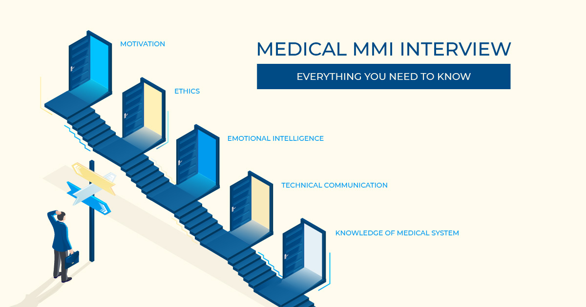 Medical MMI Interview
