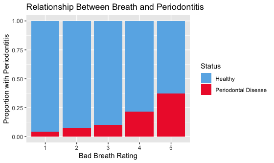 breath_periodontitis.png