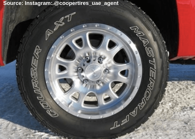 Tire Buying Guide >> Buy Tires Online W Free Shipping Tire Agent